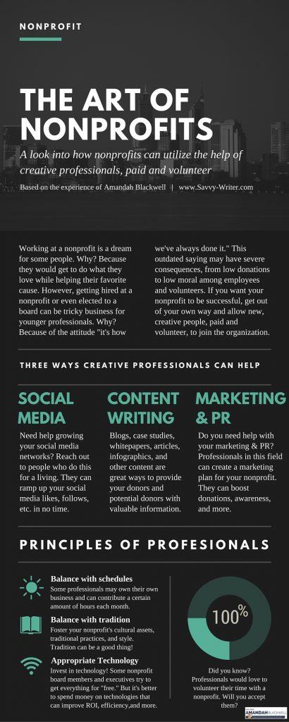 Infographic Marketing Nonprofit Organizations