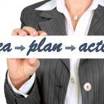 Characteristics of an entrepreneur-idea-plan-action