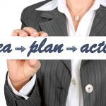 Characteristics of an entrepreneur-idea-plan-action