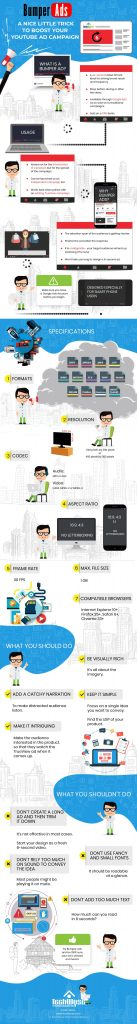 YouTube Bumber Ad Formats & Specs Infographic