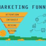 Marketing funnel for lead generation.